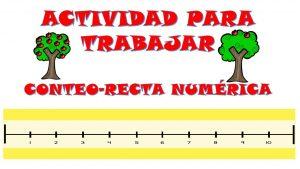 el-conteo-en-la-recta-numérica