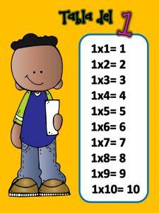 tablas de multiplicar2